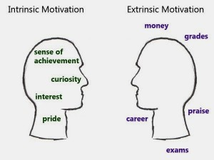 Intrinsic_Vs_Extrinsic_Motivation